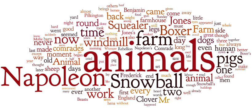 Napoleon's rise to power essay animal farm